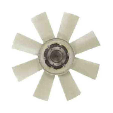 Ventilateur avec coupleur