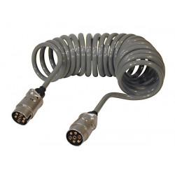Cordon électrique